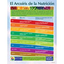 Nutrition Rainbow (Spanish Language)