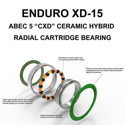 XD-15 MR17287 RADIAL BEARING