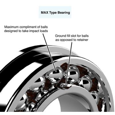 R6 MAX Bearing
