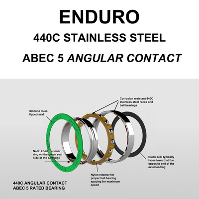 24 x 37 x 7 440C Stainless Angular Contact Bearing