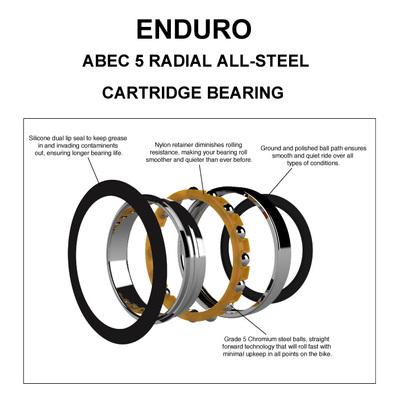 R6 ABEC 5 STL Bearing