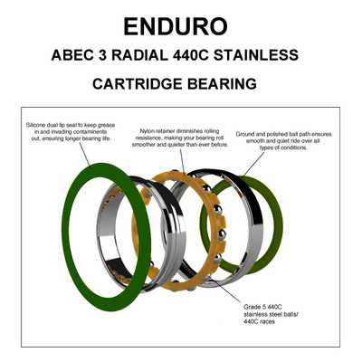 6001 SEALED BEARING 440C