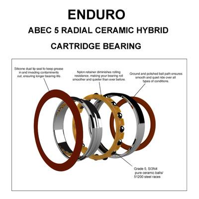CH R4 Bearing