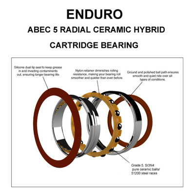 CH 6805 NARROW Bearing (6mm W)