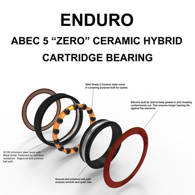 6702 ZERO Ceramic Bearing