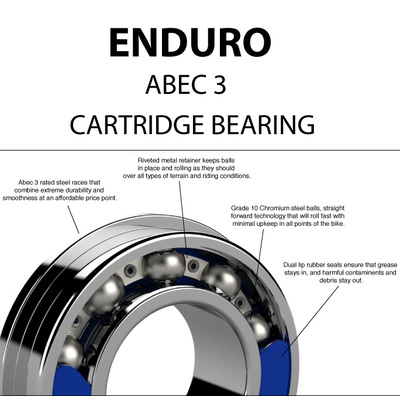 608 Flanged Outer, Extended Inner Race