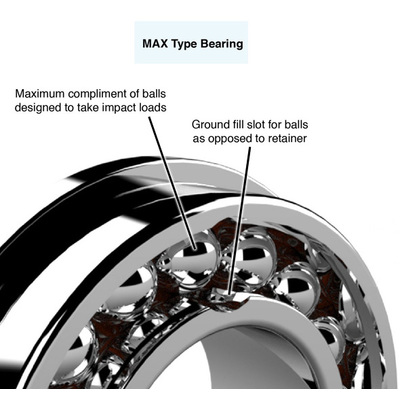 6902 MAX BEARING STAINLESS STEEL