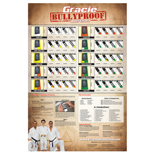 "Gracie Bullyproof Belt Chart (24x36"")"