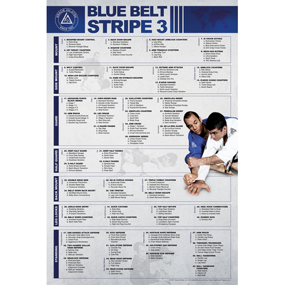 "Blue Belt Stripe 3 Poster (24x36"")"