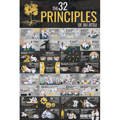 """The 32 Principles Poster (24x36"""")"""